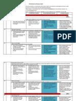 performance appraisal rubric 2013-2014 tatik