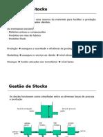 Gestao Stocks