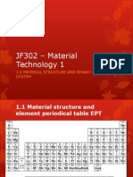 Material Structure and Binary Alloy System