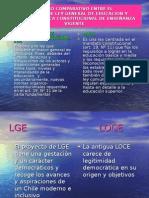 loce-versus-lge-