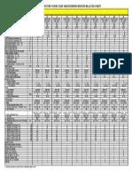 Caracteristicas Tecnicas de Las Subestaciones Pad Mounted Malla