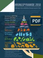 WWF_Infografik_Erna¦êhrungspyramide2050_3_print.pdf