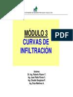 c_modulo_curva_infiltracion.pdf