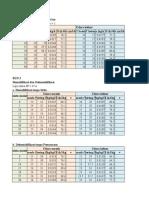 Humidifikasi dan Dehumidifikasi kel 5.xlsx