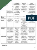 Resumen Completo Psicología Institucional