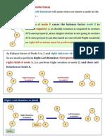 Right-Left-Rotation.pdf