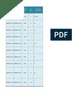 Convenios de Desempeño Subsecretaría de Salud Pública 2015