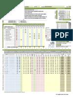 APTA Exemplo de Dimensionamento Rede Águas UBI20120322 Resultados