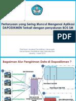 FAQ Dapodikmen (BOS SM)