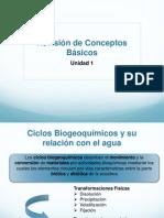 Contaminacion Hidrica-unidad 1