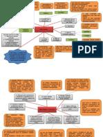 Mapa Sociologia 2ª Avaliação.pdf