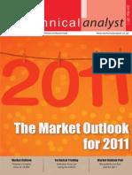 Technical Analysis Mag