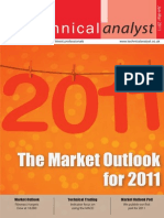 Technical Analysis Mag