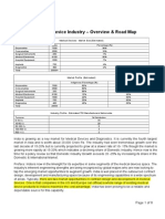 Medical Device Industry Review & Road Map Revised as on 31.10