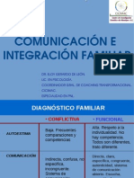 Comunicación e Integración Familiar