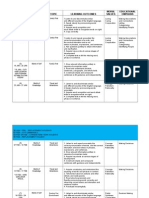 Eng Teaching Contract Yr 5 2012
