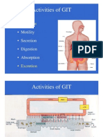 Physiology of GIT-01