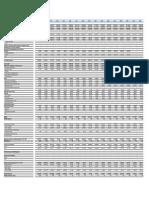 CE - Modello Business Plan TLR - 05.12.2014 Alessandria_ver01_garam