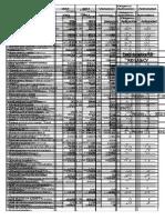 trabajo de  finazas parte 2.docx