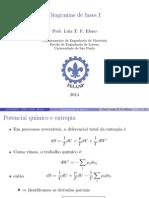 07-Diagramas1