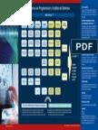 Tecnico en Programacion y Analisis de Sistemas