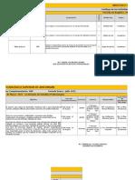 Catalogo de Actividades Complementarias Iinf