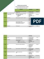 Jadual DIALOG PRESTASI SKKT 2015.docx
