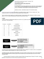 Conceitos de Filial de Compartilhamentos de Arquivos