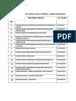 Tabel Comisii