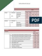 Costes_unitarios_2013.pdf