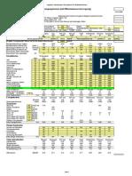 Heizkostenvergleich Efh April2009 d 2