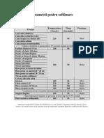 Parametri-sublimare