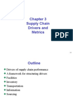 chopra4_ppt_ch03- supply chain management