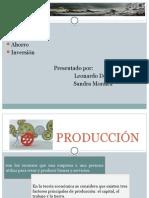 Ahorro,Produccion,Inversion,Ingreso