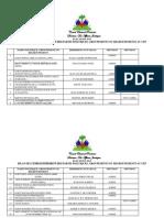 Liste des Partis Politiques Haïtiens Agréés 1er Avril 2015