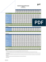 Prod.mensual Fiscalizada 16 Sep 2014