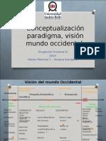 Conceptualización Paradigma, Visión Mundo Occidental (3)