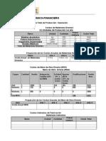 Analisis Economico -Iniciativa Empresarial