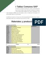 Definición Tablas Comunes SAP
