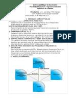 Modelo Conceptual Final