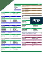 2015 - u14 First Division