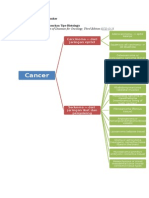 Klasifikasi Tumor Dan Kanker