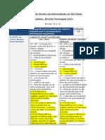 Aula Pressupostos Processuais 2ª Parte Rodolfo Da Costa Manso Real Amadeo