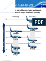 737ng_int Boeing information