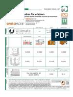 BF Datasheet 19 Ultimate-Swisspacer