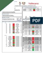 Espanha - Liga BBVA - Estatísticas Da Jornada 29