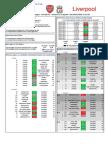 Barclays Premier League - Estatísticas Da Jornada 31
