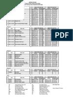 Jadwal Kuliah TI Genap 2014-2015_3