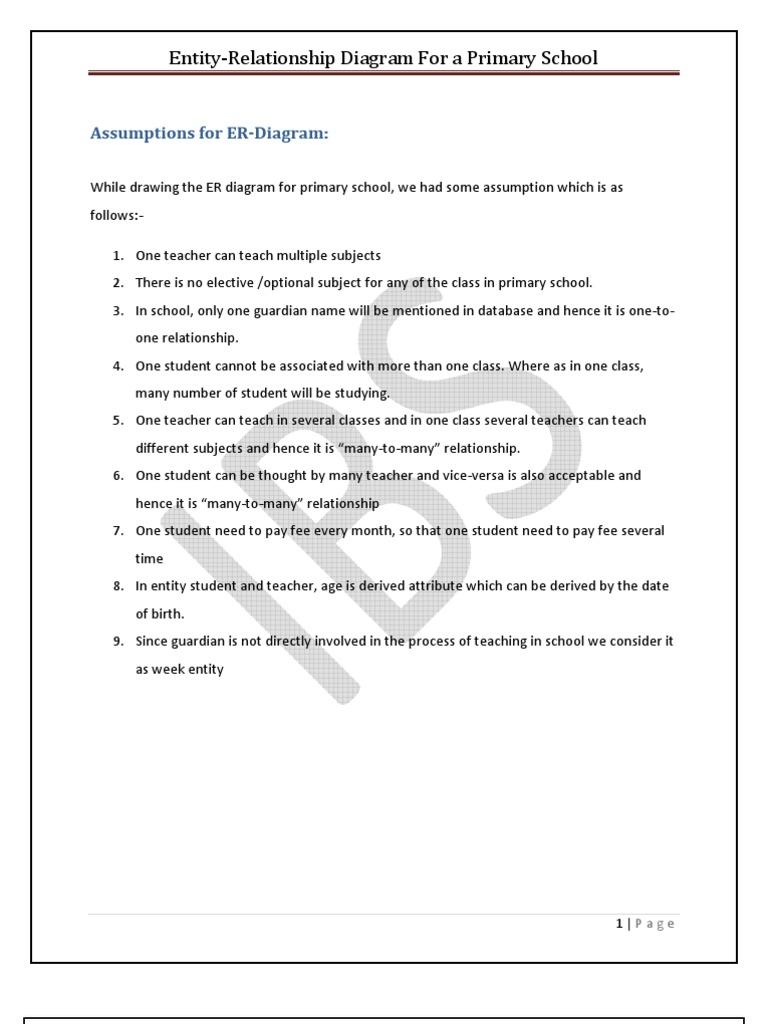 ER Diagram of Primary school | Computing | Technology