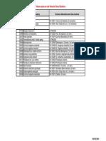 LlicenciaturaQUIMICA2014-2015